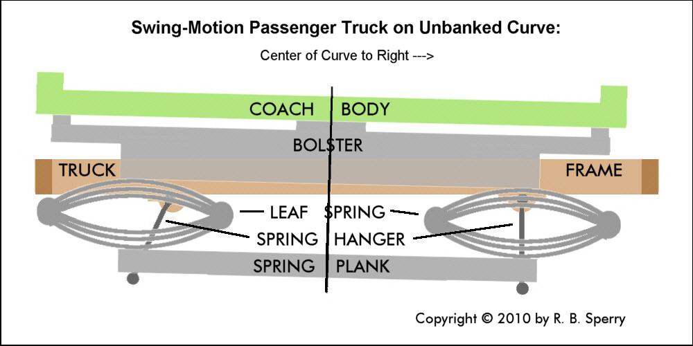 Pass-Truck-Crv.jpg
