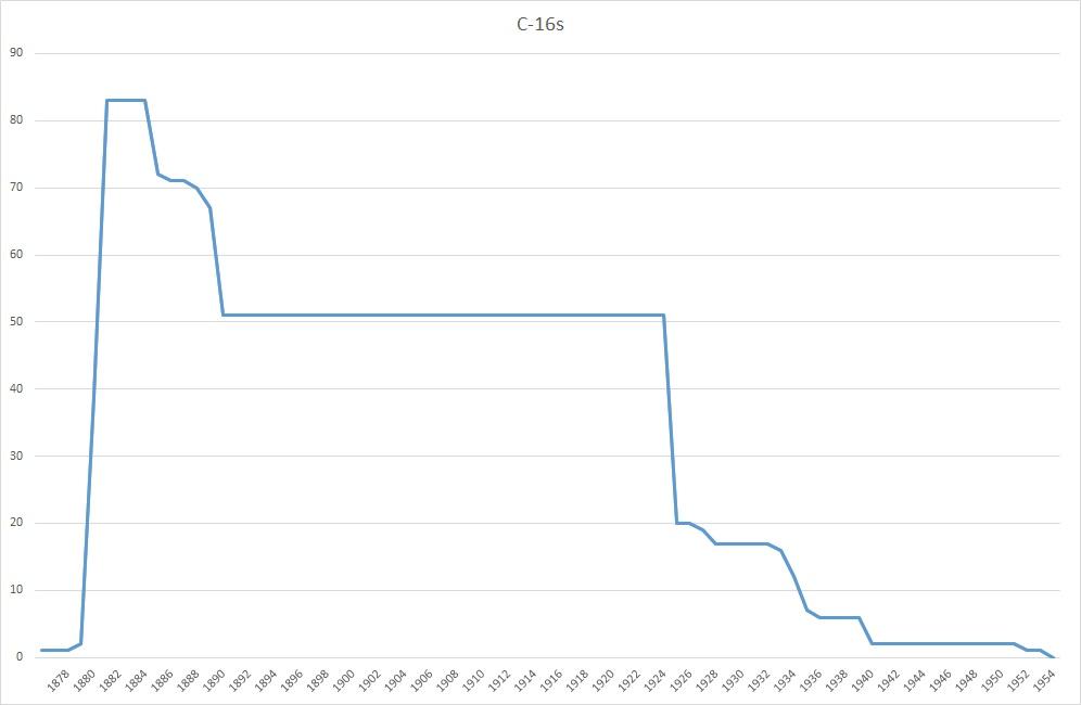 panic of 1873 chart - photo #23