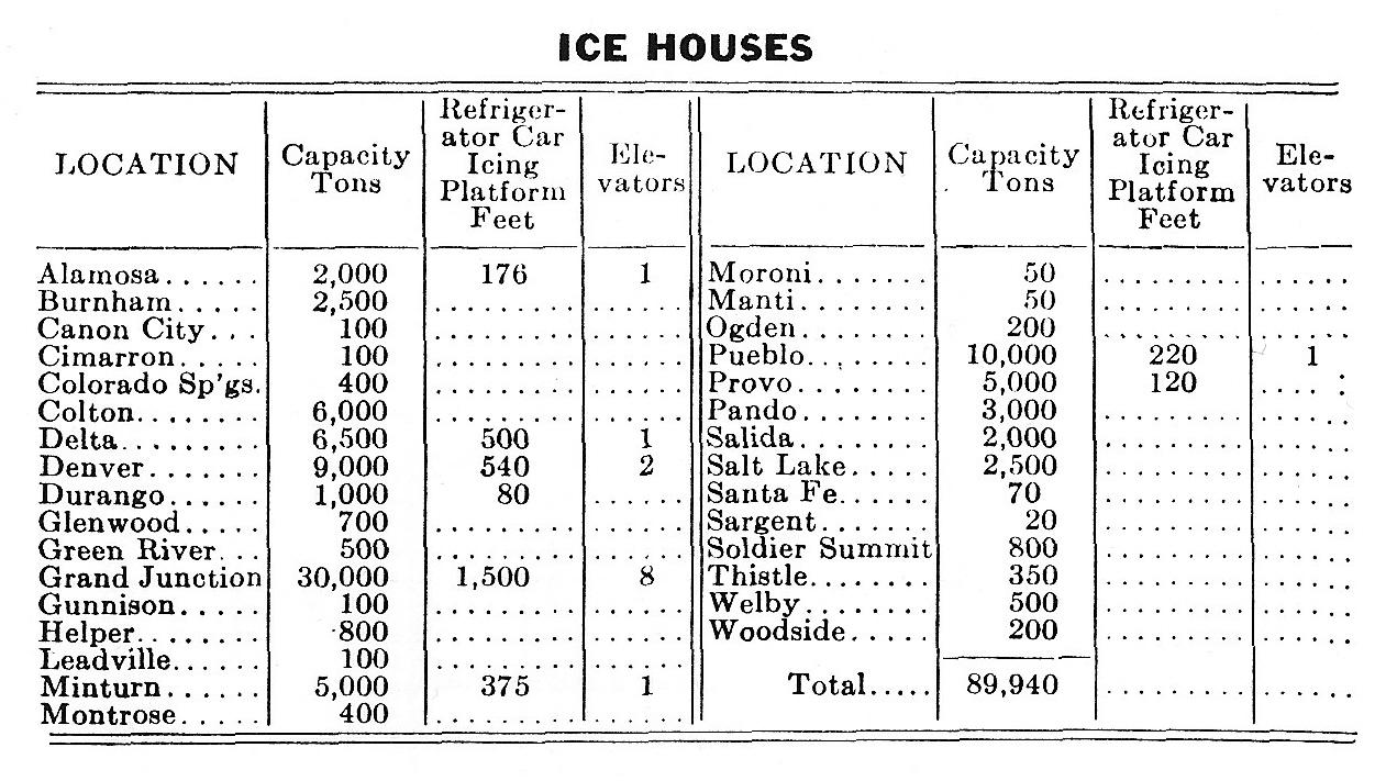 Icehouse list 001.jpg