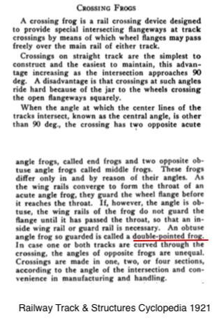 crossingfrognames1921.jpg